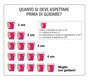 AlcolGuida4